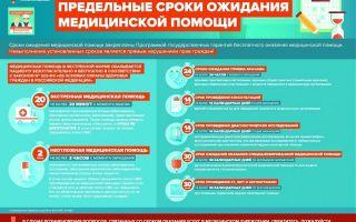 эко стандарт стоимость, виды и цены в Мурманск