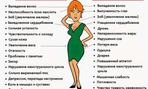 Последствия повышенного ТТГ у женщин