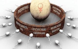 Эндокринное бесплодие у женщин
