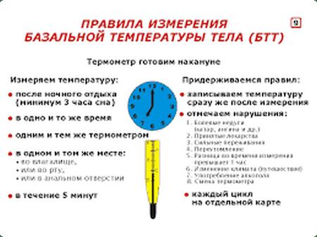 правила измерения бт