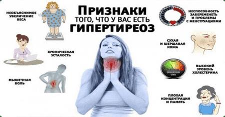 симптомы повышенного ттг